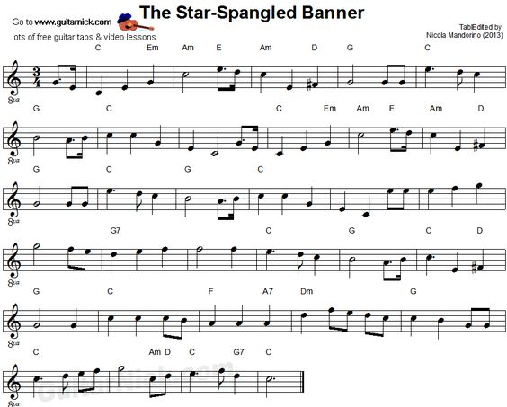 Guitar national anthem guitar tabs : Pinterest • The world's catalog of ideas