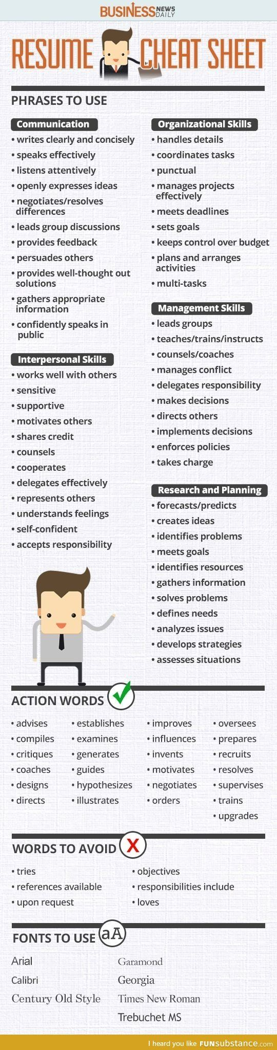 Cover Letter Cheat Sheet: 5 Tips For A Great Cover Letter ...