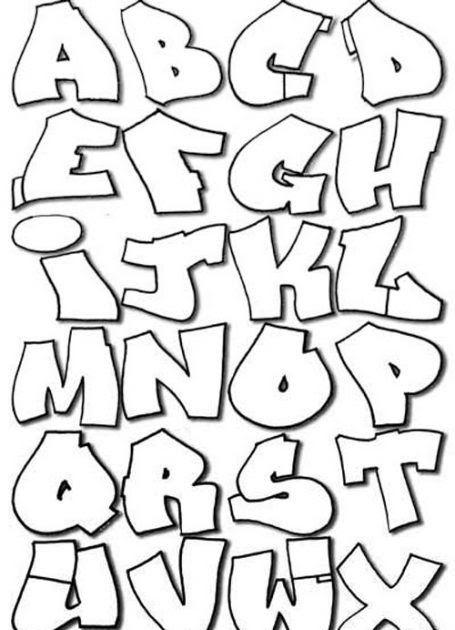 Foto Grafiti Nama : grafiti, Gambar, Tulisan, Abjad, Grafiti-, Keren, Inilah, Membuat, Grafiti, Pemula, Download, Gra…, Alfabet, Huruf,, Grafiti,, Huruf