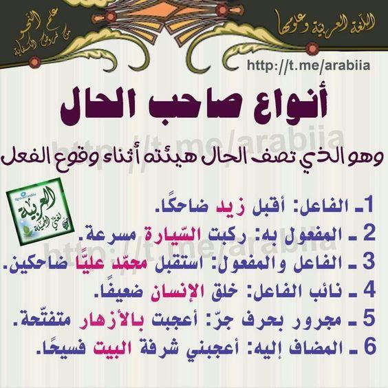 Epingle Par Yyyy Azerty Sur Arabe En 2020 Apprendre L Arabe Langue Arabe Grammaire