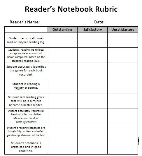 A READING WORKSHOP PLANNING SHEET could be used for DAILY FIVE - reading log template