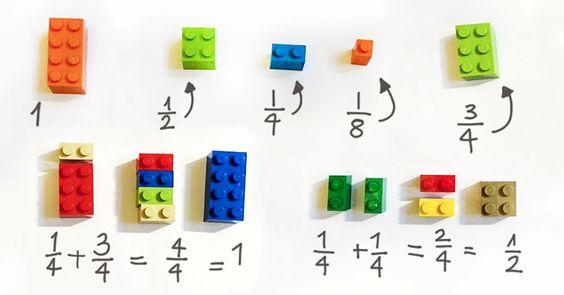 Como enseñar matemáticas usando LEGO. Unmétodo sencillo ycreativo para los niños