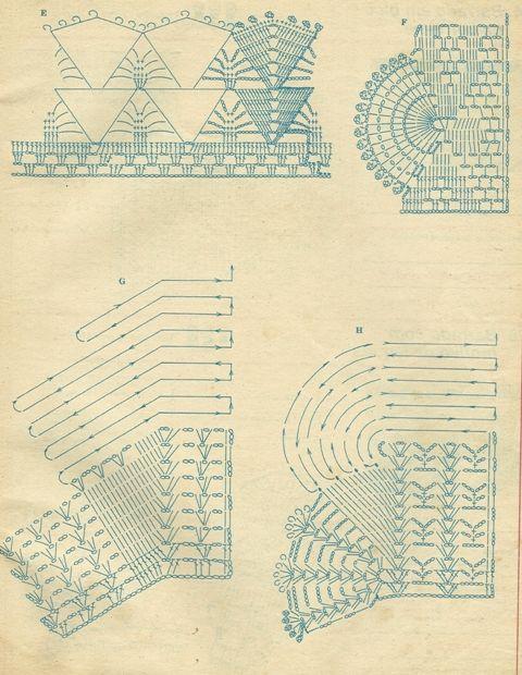 Bicos de Crochê Diversos | Bicos de Croche