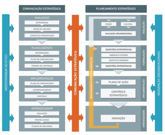 modelo de planejamento empresarial - Pesquisa Google