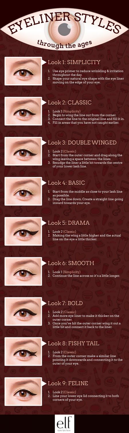 Eyeliner Styles Through The Ages with Directions on How-to! - Gee Collins