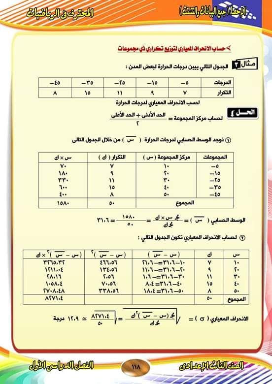 تم الإجابة عليه شرح الانحراف المعياري في الرياضيات Sheet Music Periodic Table Music