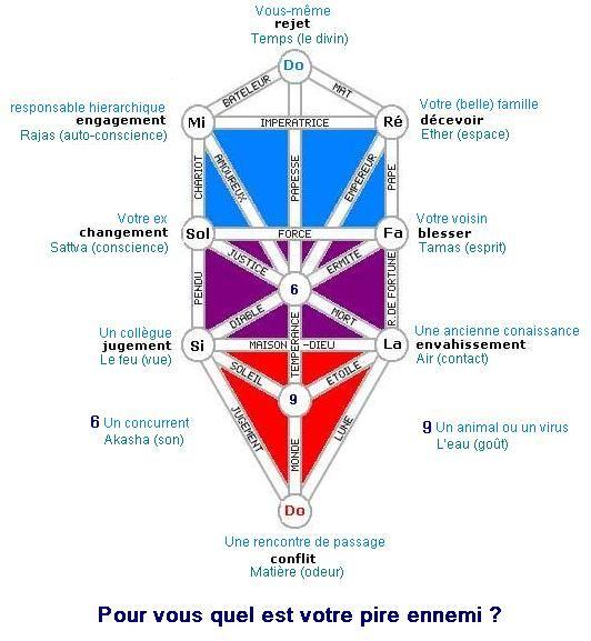 La manipulation Ca4e50a6a1a507bcf5edba0503f6239a