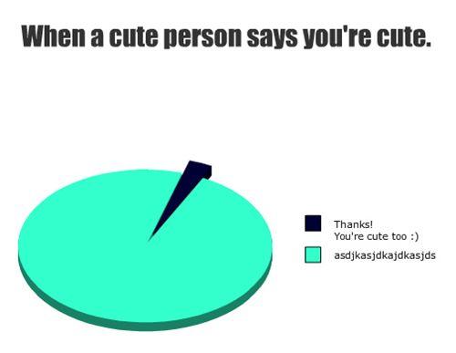 Every time boyfriend calls me cute, I'm in the blue. Asdjkasjdkajdkasjds!