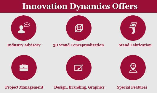 http://www.innovationdynamics.org/exhibition-stand-dubai/  Exhibition Stand Contractors Dubai - Exhibition Stands Design Dubai  Innovation Dynamics is a multi-faceted business with a global approach to the exhibitions, interiors and events services providing solutions throughout the world. The talented staff combined years of experience which reflect in all our processes starting from the initial brief...... #ExhibitionStandContractorsDubai  #DubaiExhibitionStandDesigners