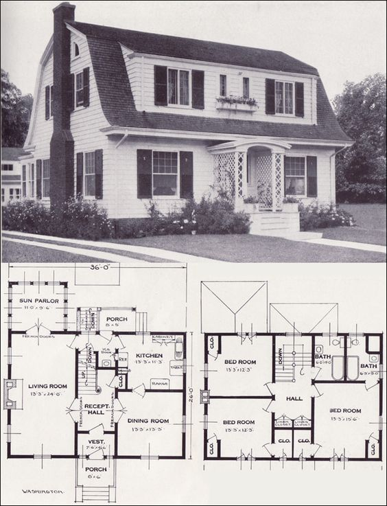 Popular House Styles In 1920s