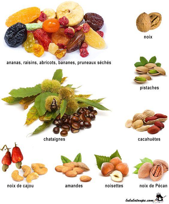 Imagier imprimer les fruits exotiques cartes de nomenclature pinterest nature and fruit - Image automne gratuite imprimer ...