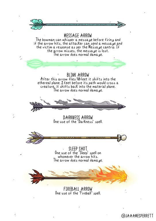 Art Magic Arrows Dnd Dnd Dragons Dungeons And Dragons