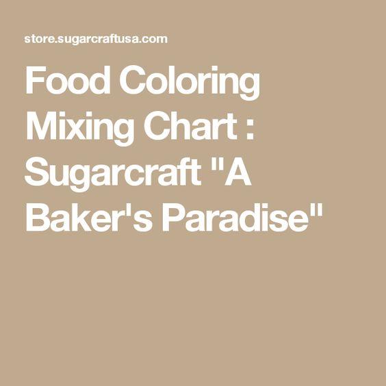 Food Coloring Mixing Chart  Sugarcraft A BakerS Paradise