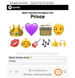 emojis industria musical