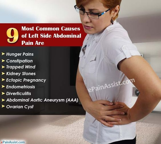 Pin On Left Side Pain