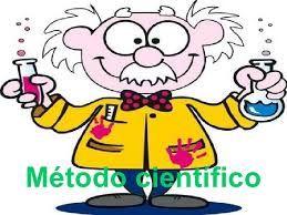el metodo cientifico