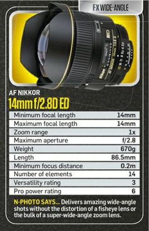 Nikon Lens Cheat Sheets 14mm F 2 8d Ed Fx Lens Nikon Lenses Nikon Lens Nikon D5200 Photography