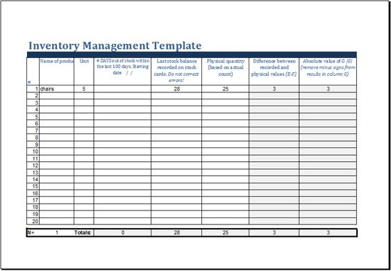 inventory sheets template