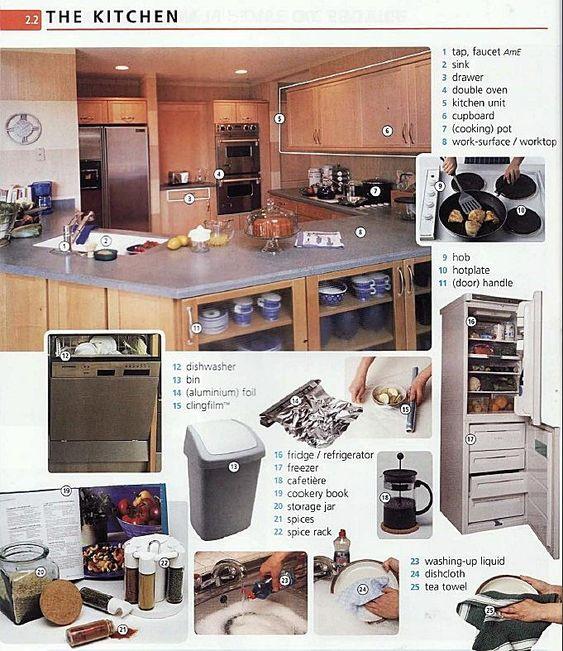 The Kitchen, #Vocabulary #English