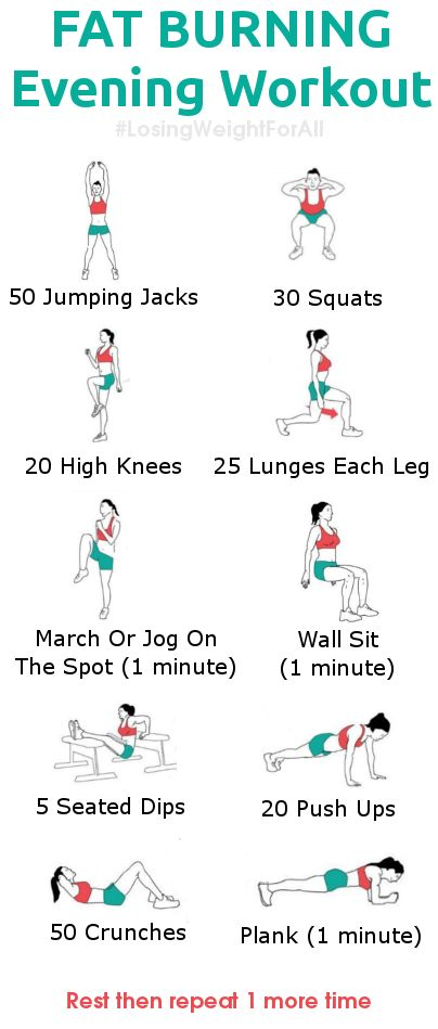Weight Loss Infographics: Fat Burning Evening Workout