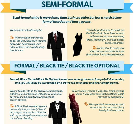 Dress Code explanations! - Travel Advice - Pinterest - Dress codes ...