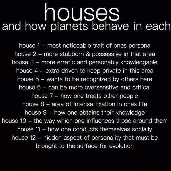 #horoscopetips