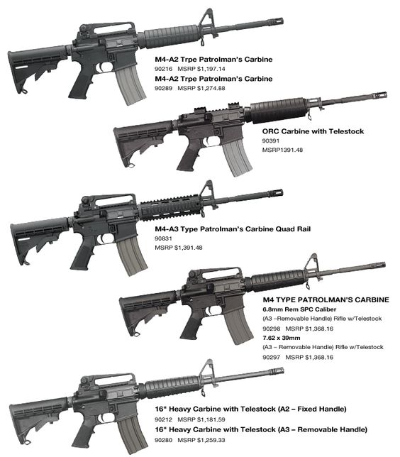 Semi auto Rifles. Two basic cal. for semi auto rifles are ...