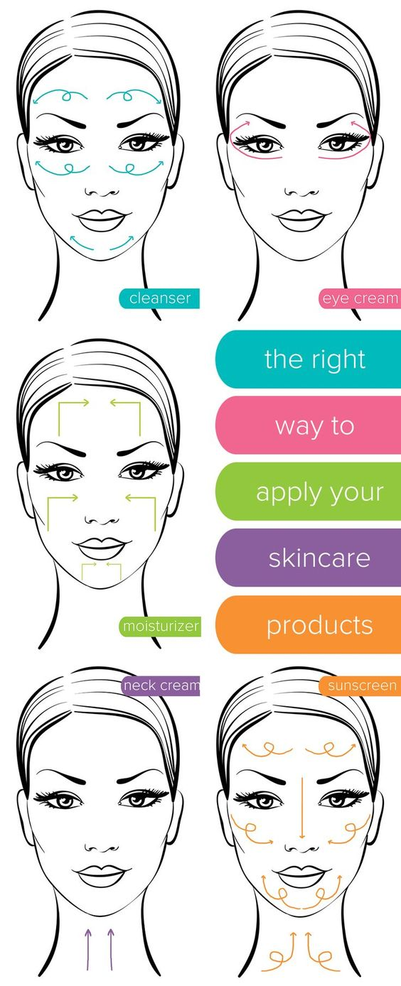 This guide will teach you the right way to apply your skincare products. Try incorporating these tips for putting on cleanser, moisturizer and sunscreen into your daily beauty routine.: