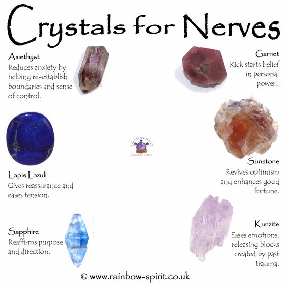 My crystal healing poster showing crystals with properties to sooth nerves and nervous anxiety:
