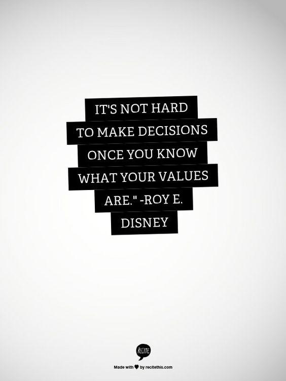 Aspirational Quotes: