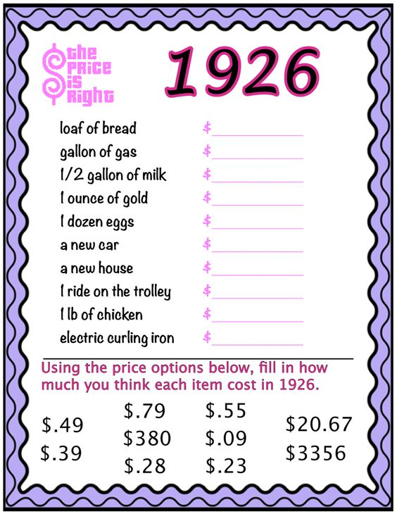 I created this game for my grandmother's 90th birthday. I found prices on line that were considered average. I believe it said averages are from New York and Chicago. My grandmother said Indianapolis wasn't as pricey.