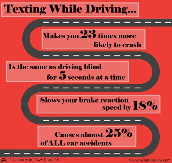 texting and driving is dangerous Texting and driving 6 times more dangerous than drinking and driving drinking and driving 6 times more expensive for the offender i can smell the hypocrisy and.