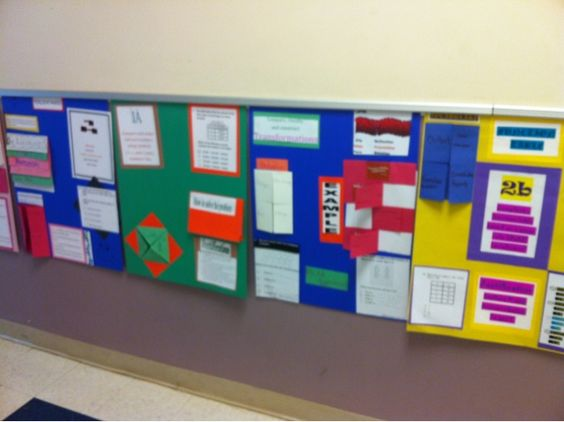 6th Grade Math Classroom Decorations : Ramblings of a fifth and sixth grade teacher math