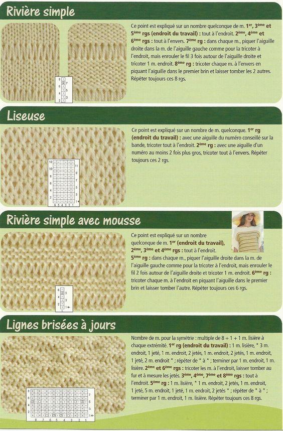 image du blog tricozabelle pinterest tricot et crochet photos. Black Bedroom Furniture Sets. Home Design Ideas