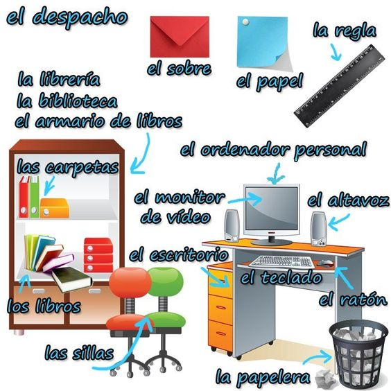 Tiles de escritorio escuela material escolar pinterest for Oficina en ingles