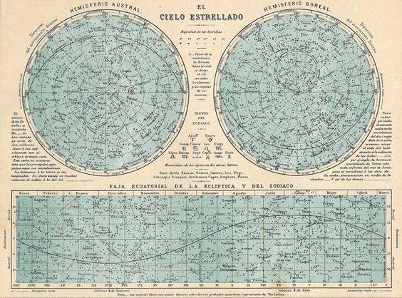 Mapa estelat