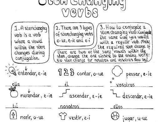Free Stem Changing Verbs Worksheets Printable Spanish Spanish Language Learning Teaching Spanish Homeschool Spanish