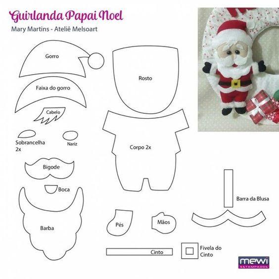 Moldes Para Navidad Gratis Para Imprimir 2019 2020 Diy Felt Christmas Ornaments Christmas Crafts For Gifts Holiday Sewing