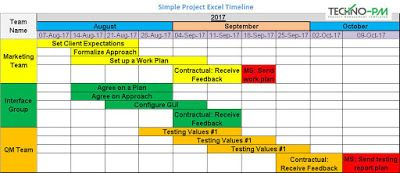 simple project excel timeline template templates