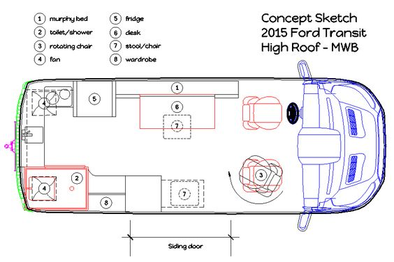 The actual layout plans for a luxury cargo van conversion project. An affordable…