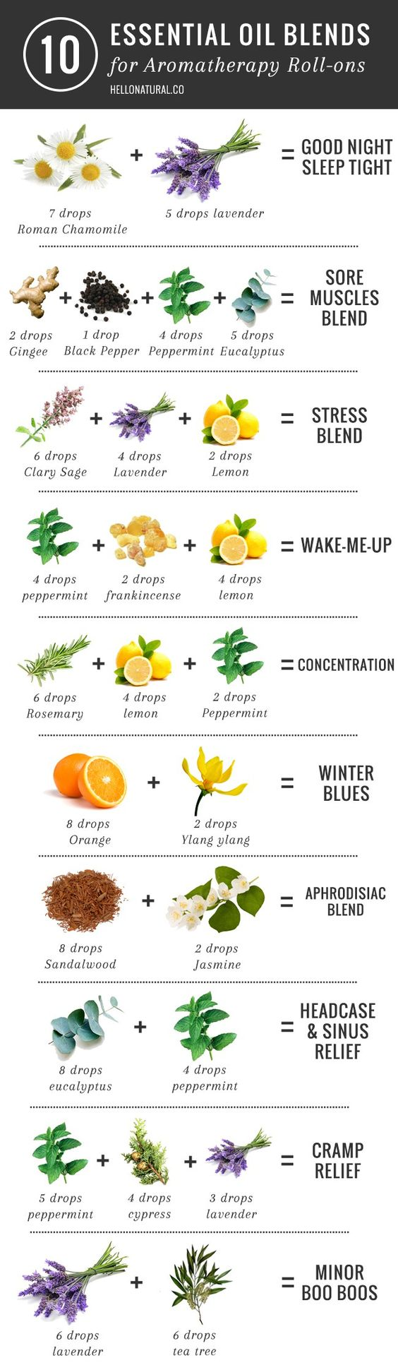 Everything you need to know to make aromatherapy roll-ons at home, plus 10 essential oil blends for all sorts of ailments.