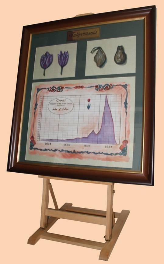 "Tulip Mania chart from the ovie ""Wall Street"""