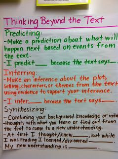 """3 Anchor Charts for """"THINKING BEYOND THE TEXT"""": solving words, searching for clues, summarizing, predicting, inferring, synthesizing, analyzing, and evaluating."""