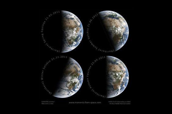Vier Jahreszeiten: Die Erde schwebt etwas schief, die Achse des Planeten ist...