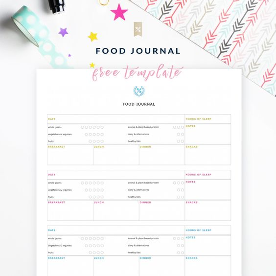 Food Diary Template | Feelings, Food Diary And Track