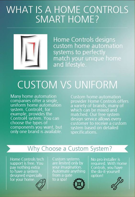 What Is a Home Controls Smart Home? Home Controls provides custom home  automation systems designed