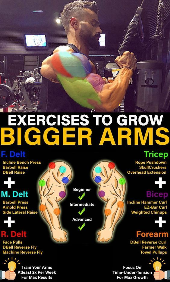 Best Exercises To Grow Bigger Arms In 2020 Gym Workout Tips Bicep Muscle Weight Training Workouts