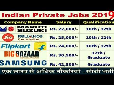 Jobs In Private Sector Apply Now Https Youtu Be Q0s2s Gk4bc Private Sector How To Apply Job