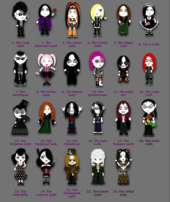 many different kinds of goth