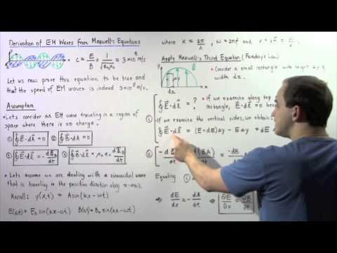 Derivation Of Electromagnetic Waves From Maxwell S Equations Youtube Wave Equation Equations Waves